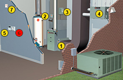 A diagram of an ERV/HRV Wall Control that helps improve indoor air quality.